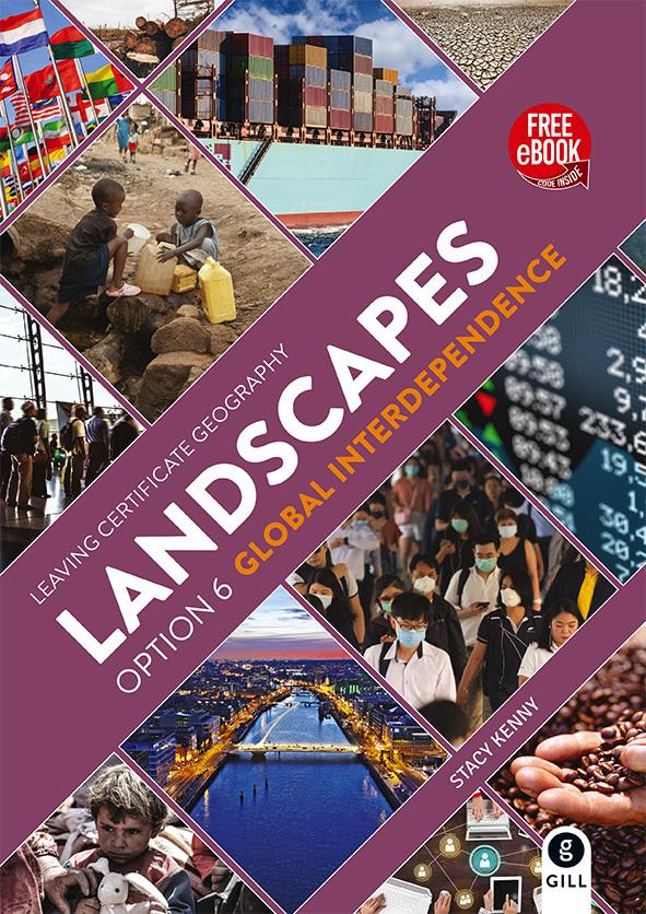Landscape Global Interdependence
